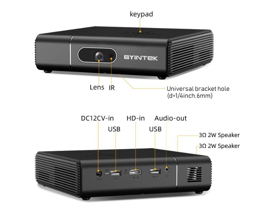 BYINTEK-UFO-U30 порты