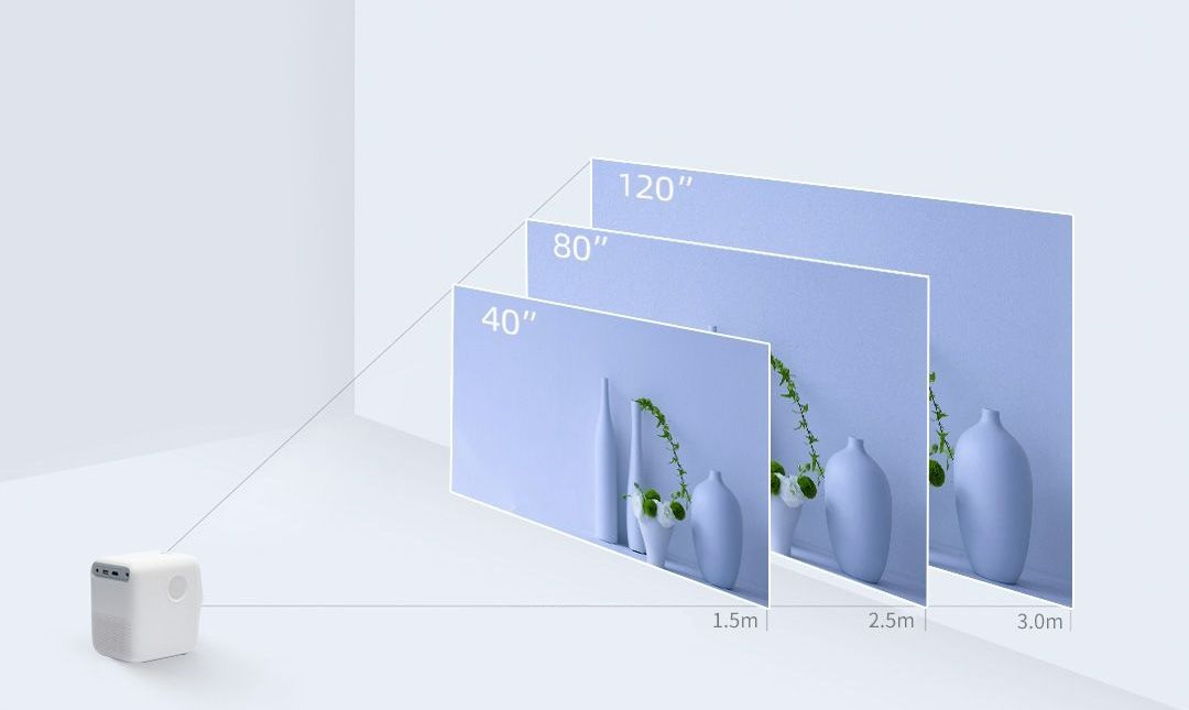 Xiaomi Wanbo T2 проекция