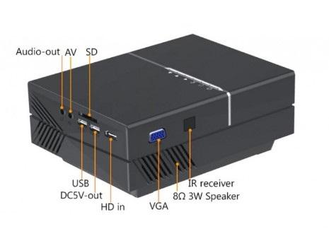 BYINTEK K8 порты(1)