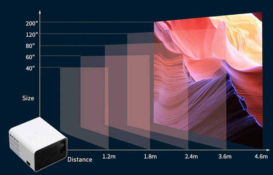 Н5 проекционное расстояние